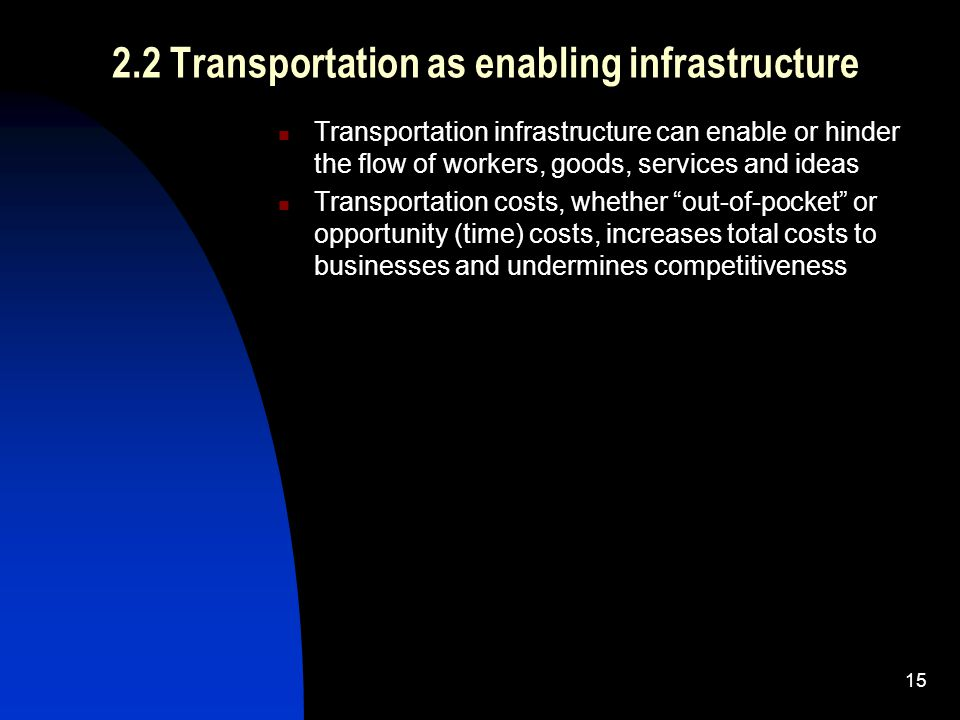 2.2 Transportation as enabling infrastructure 15 Transportation infrastructure can enable or hinder the flow of workers, goods, services and ideas Transportation costs, whether out-of-pocket or opportunity (time) costs, increases total costs to businesses and undermines competitiveness