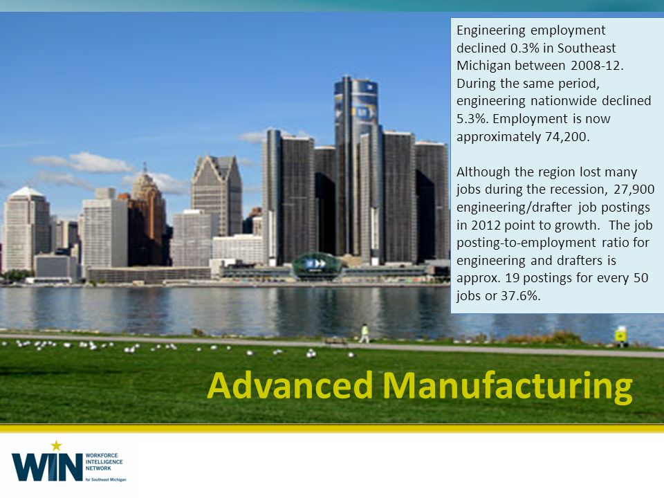 Advanced Manufacturing Engineering employment declined 0.3% in Southeast Michigan between 2008-12.