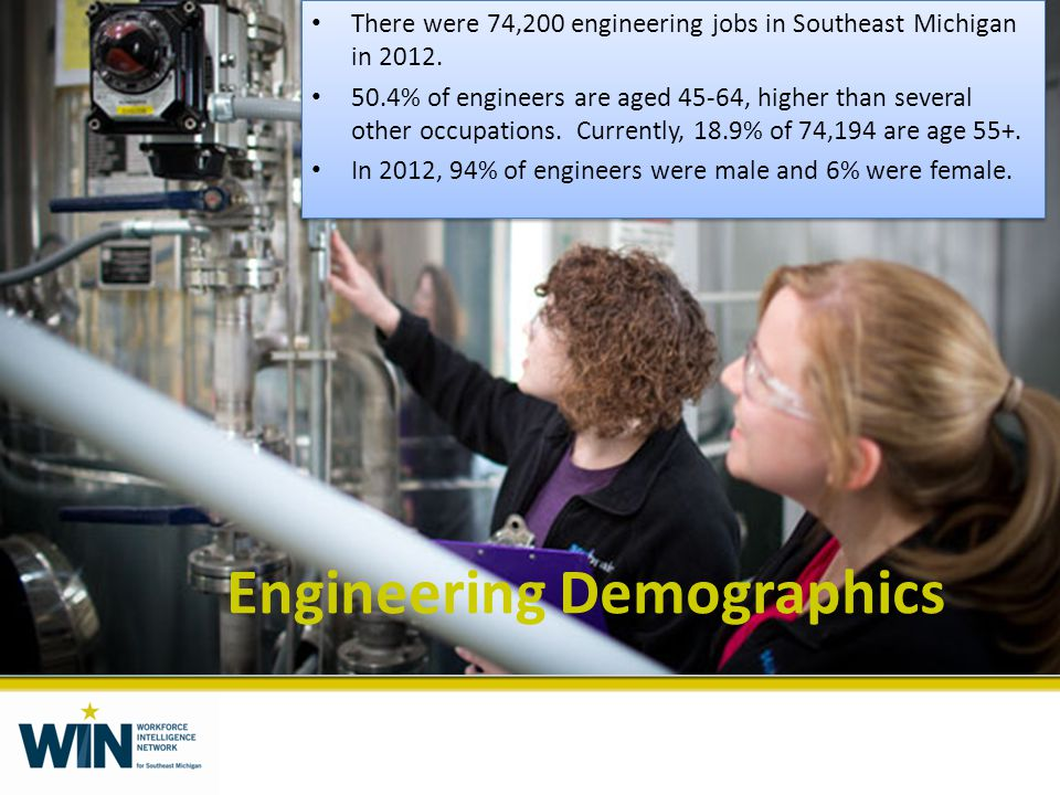 Engineering Demographics There were 74,200 engineering jobs in Southeast Michigan in 2012.