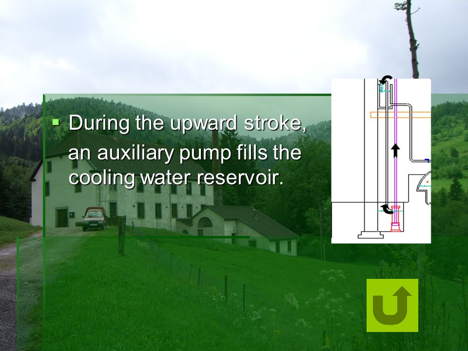 During the upward stroke, During the upward stroke, an auxiliary pump fills the cooling water reservoir.