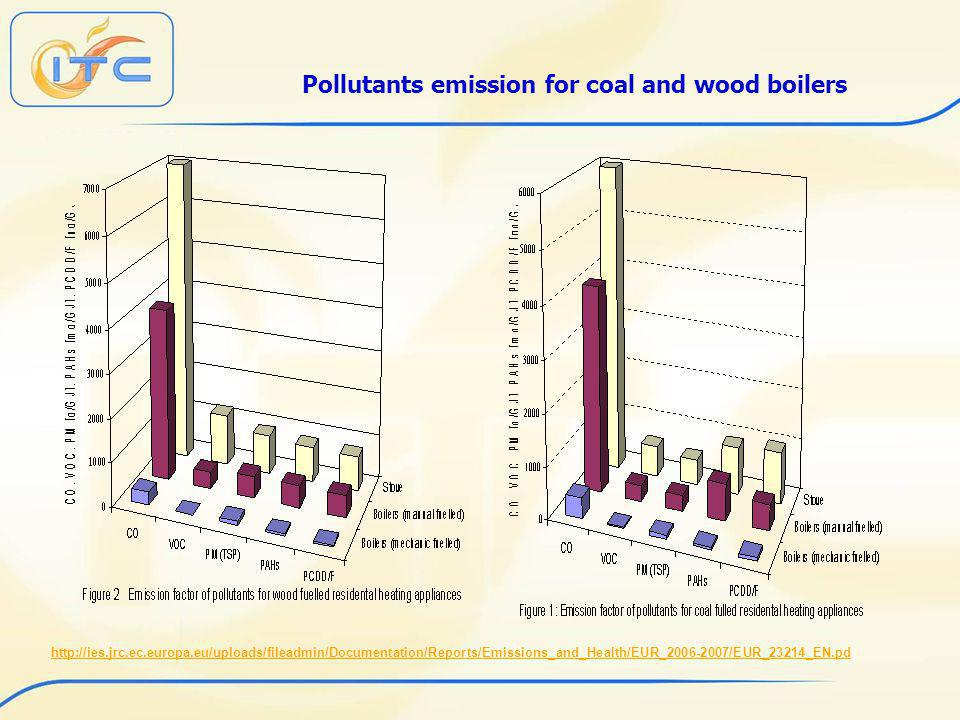 Pollutants emission for coal and wood boilers http://ies.jrc.ec.europa.eu/uploads/fileadmin/Documentation/Reports/Emissions_and_Health/EUR_2006-2007/EUR_23214_EN.pd