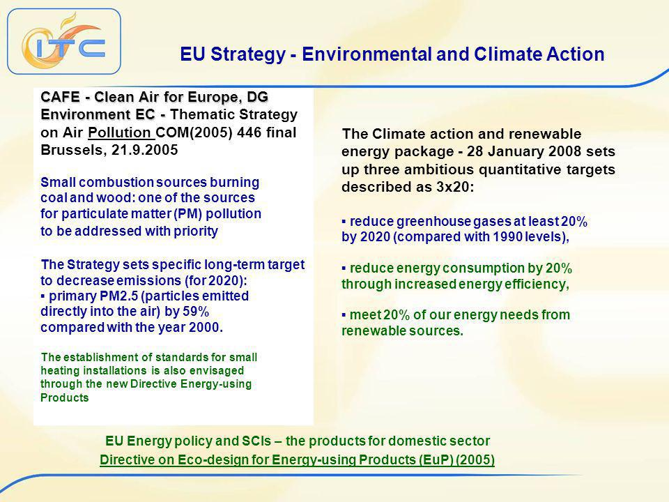 EU Strategy - Environmental and Climate Action CAFE - Clean Air for Europe, DG Environment EC - Environment EC - Thematic Strategy on Air Pollution COM(2005) 446 final Brussels, 21.9.2005 Small combustion sources burning coal and wood: one of the sources for particulate matter (PM) pollution to be addressed with priority The Strategy sets specific long-term target to decrease emissions (for 2020): primary PM2.5 (particles emitted directly into the air) by 59% compared with the year 2000.