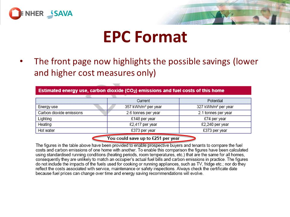 EPC Format The front page now highlights the possible savings (lower and higher cost measures only)