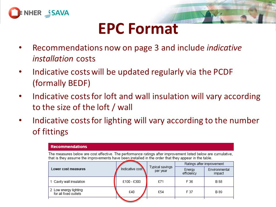 EPC Format Recommendations now on page 3 and include indicative installation costs Indicative costs will be updated regularly via the PCDF (formally BEDF) Indicative costs for loft and wall insulation will vary according to the size of the loft / wall Indicative costs for lighting will vary according to the number of fittings