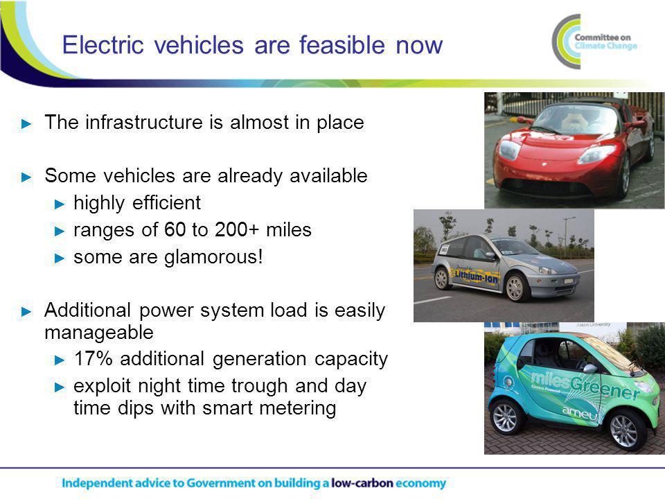 Electric vehicles are feasible now The infrastructure is almost in place Some vehicles are already available highly efficient ranges of 60 to 200+ miles some are glamorous.