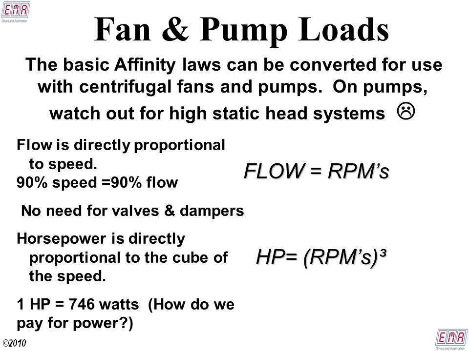 Fan & Pump Loads Flow is directly proportional to speed.