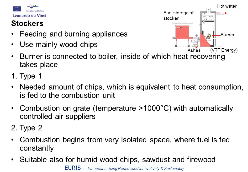 Feeding and burning appliances Use mainly wood chips Burner is connected to boiler, inside of which heat recovering takes place 1.