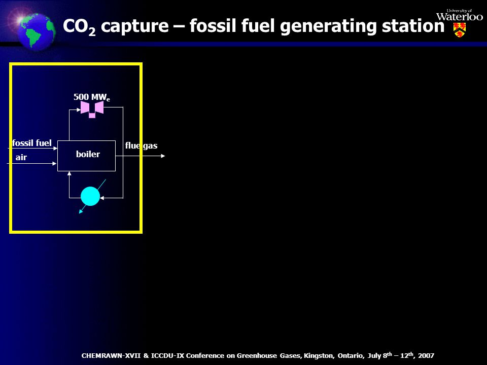 CO 2 capture – fossil fuel generating station fossil fuel flue gas air boiler 500 MW e CHEMRAWN-XVII & ICCDU-IX Conference on Greenhouse Gases, Kingston, Ontario, July 8 th – 12 th, 2007