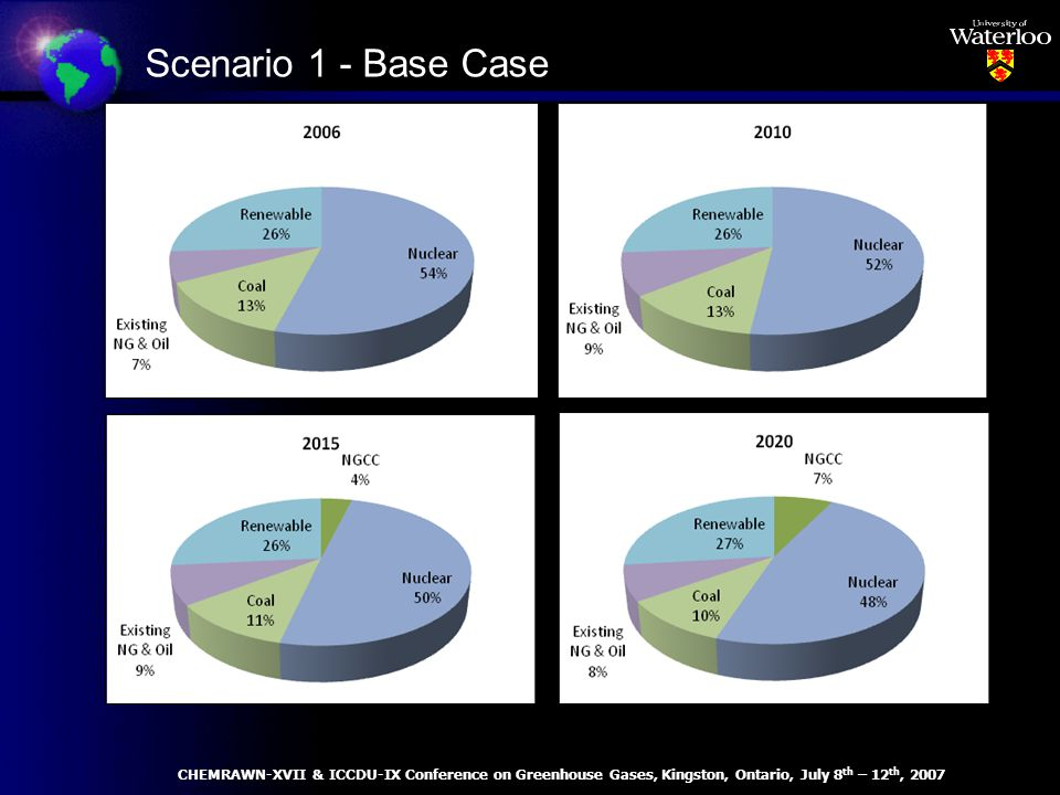 Scenario 1 - Base Case CHEMRAWN-XVII & ICCDU-IX Conference on Greenhouse Gases, Kingston, Ontario, July 8 th – 12 th, 2007