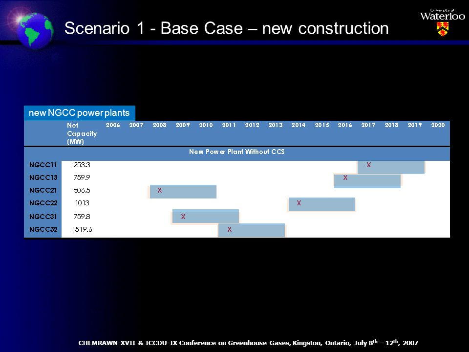 Scenario 1 - Base Case – new construction new NGCC power plants CHEMRAWN-XVII & ICCDU-IX Conference on Greenhouse Gases, Kingston, Ontario, July 8 th – 12 th, 2007