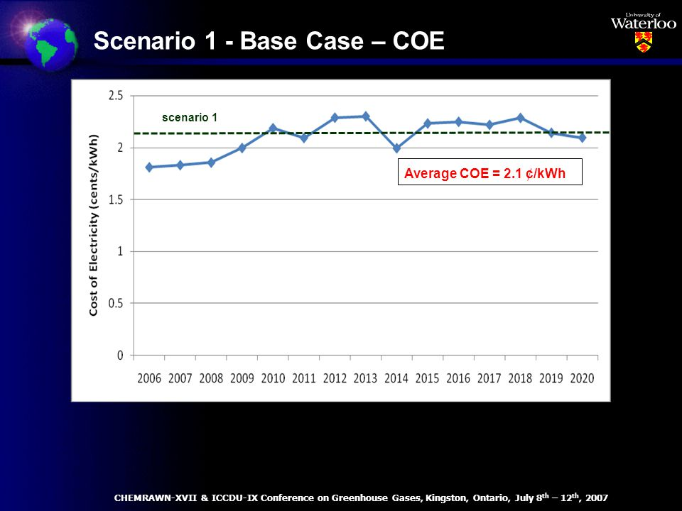 Scenario 1 - Base Case – COE Average COE = 2.1 ¢/kWh scenario 1 CHEMRAWN-XVII & ICCDU-IX Conference on Greenhouse Gases, Kingston, Ontario, July 8 th – 12 th, 2007