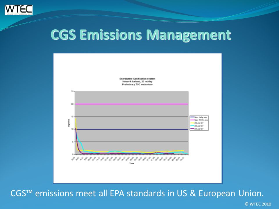 © WTEC 2010 CGS emissions meet all EPA standards in US & European Union. CGS Emissions Management