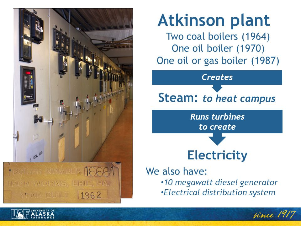 Atkinson plant Two coal boilers (1964) One oil boiler (1970) One oil or gas boiler (1987) Steam: to heat campus Electricity We also have: 10 megawatt diesel generator Electrical distribution system Creates Runs turbines to create