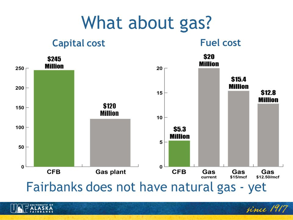 What about gas Fairbanks does not have natural gas - yet Capital cost Fuel cost $120 Million