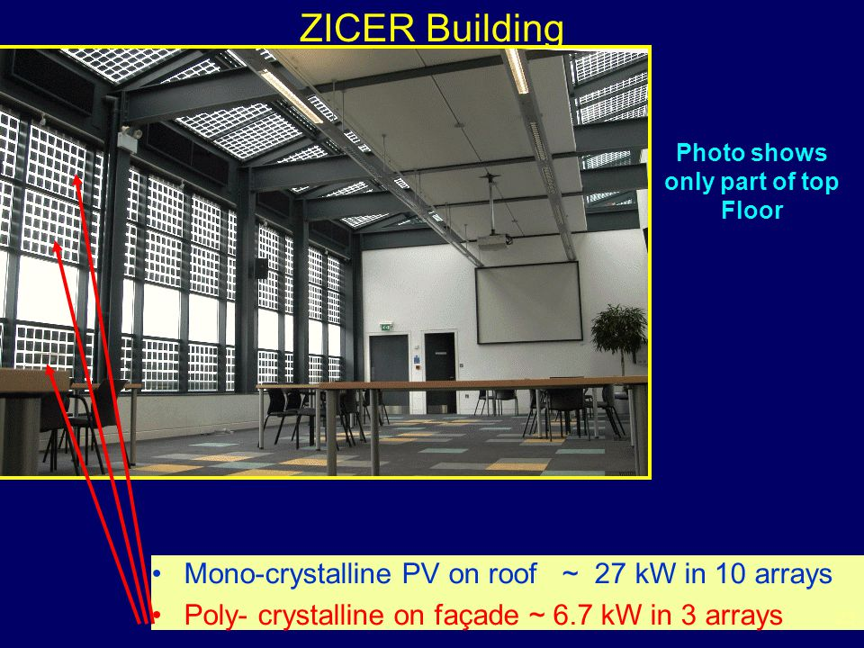 Mono-crystalline PV on roof ~ 27 kW in 10 arrays Poly- crystalline on façade ~ 6.7 kW in 3 arrays ZICER Building Photo shows only part of top Floor 23