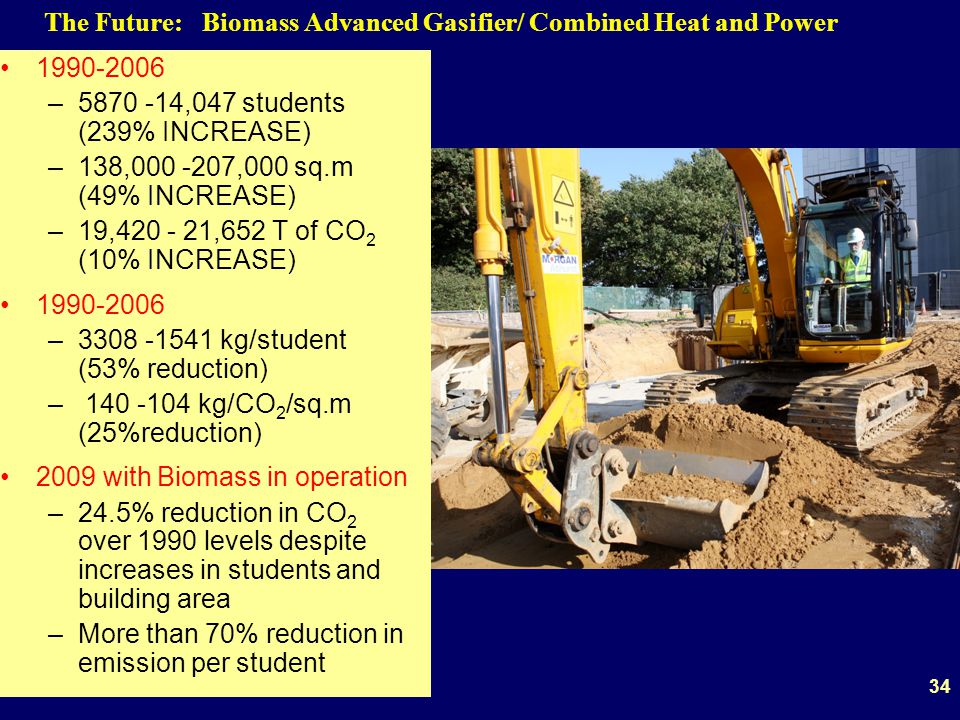 1990-2006 –5870 -14,047 students (239% INCREASE) –138,000 -207,000 sq.m (49% INCREASE) –19,420 - 21,652 T of CO 2 (10% INCREASE) 1990-2006 –3308 -1541 kg/student (53% reduction) – 140 -104 kg/CO 2 /sq.m (25%reduction) 2009 with Biomass in operation –24.5% reduction in CO 2 over 1990 levels despite increases in students and building area –More than 70% reduction in emission per student The Future: Biomass Advanced Gasifier/ Combined Heat and Power 34
