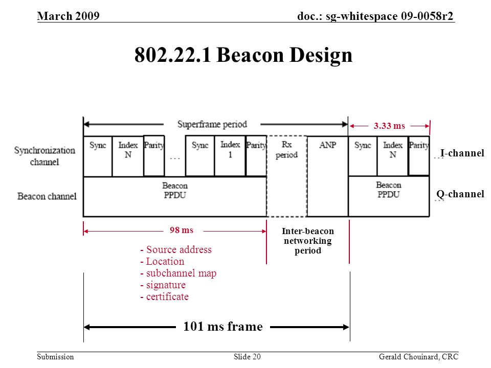 doc.: sg-whitespace 09-0058r2 Submission March 2009 Gerald Chouinard, CRCSlide 20 802.22.1 Beacon Design Inter-beacon networking period I-channel Q-channel 3.33 ms 98 ms - Source address - Location - subchannel map - signature - certificate 101 ms frame