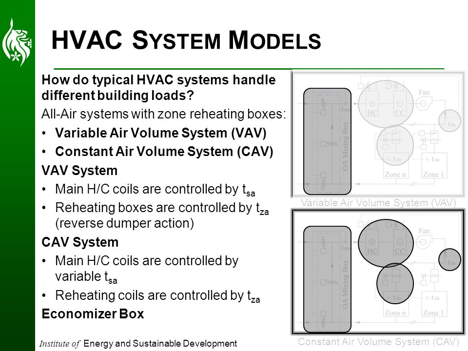Institute of Energy and Sustainable Development HVAC S YSTEM M ODELS How do typical HVAC systems handle different building loads.