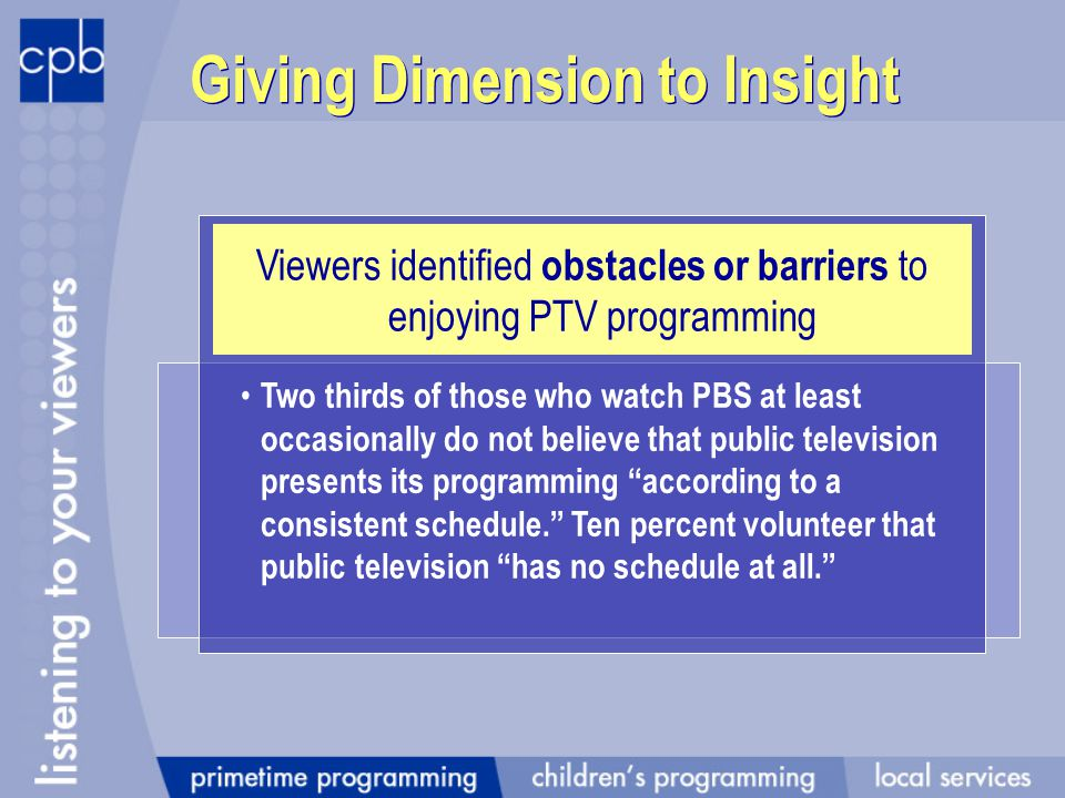 Giving Dimension to Insight Viewers identified obstacles or barriers to enjoying PTV programming Two thirds of those who watch PBS at least occasionally do not believe that public television presents its programming according to a consistent schedule.