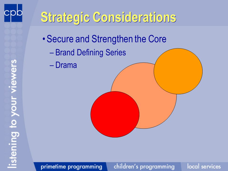 Strategic Considerations Secure and Strengthen the Core –Brand Defining Series –Drama
