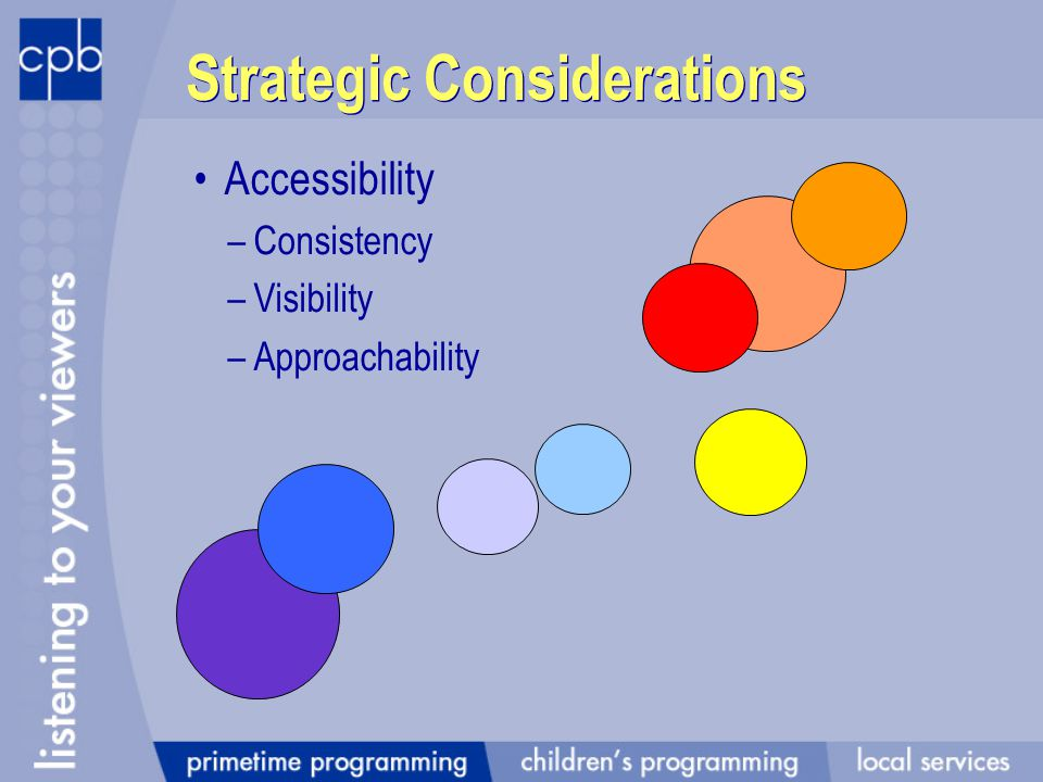 Strategic Considerations Accessibility –Consistency –Visibility –Approachability