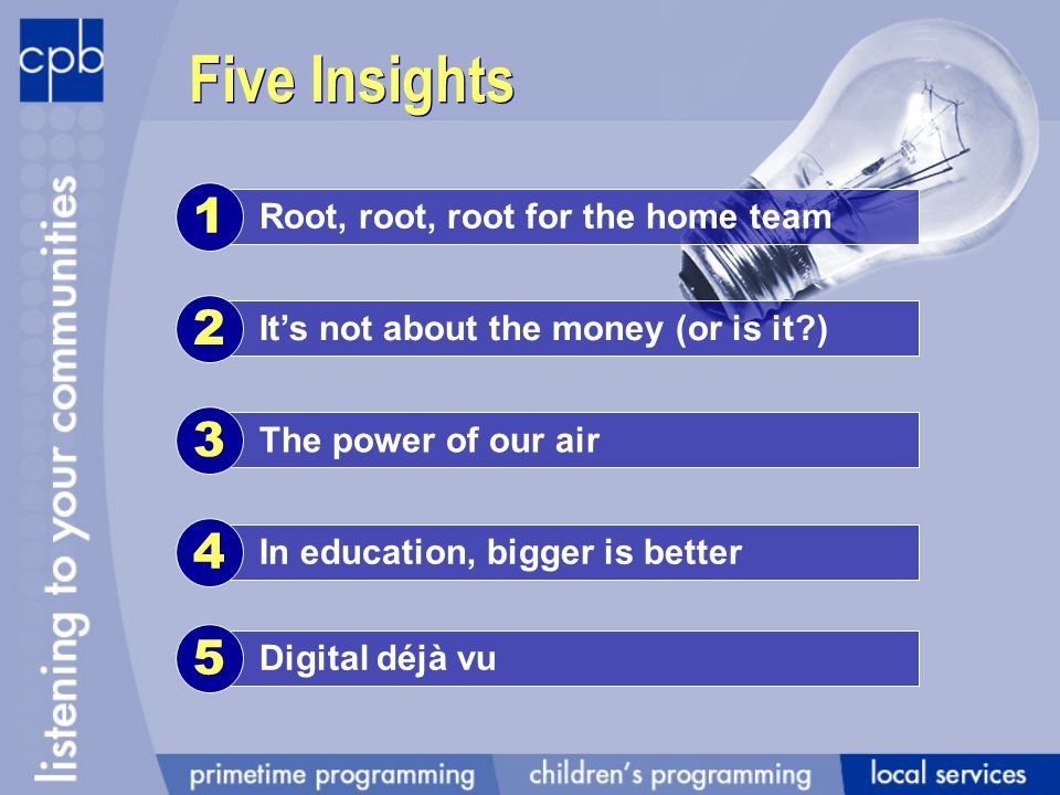 Five Insights Root, root, root for the home team 1 Its not about the money (or is it ) 2 The power of our air 3 In education, bigger is better 4 Digital déjà vu 5