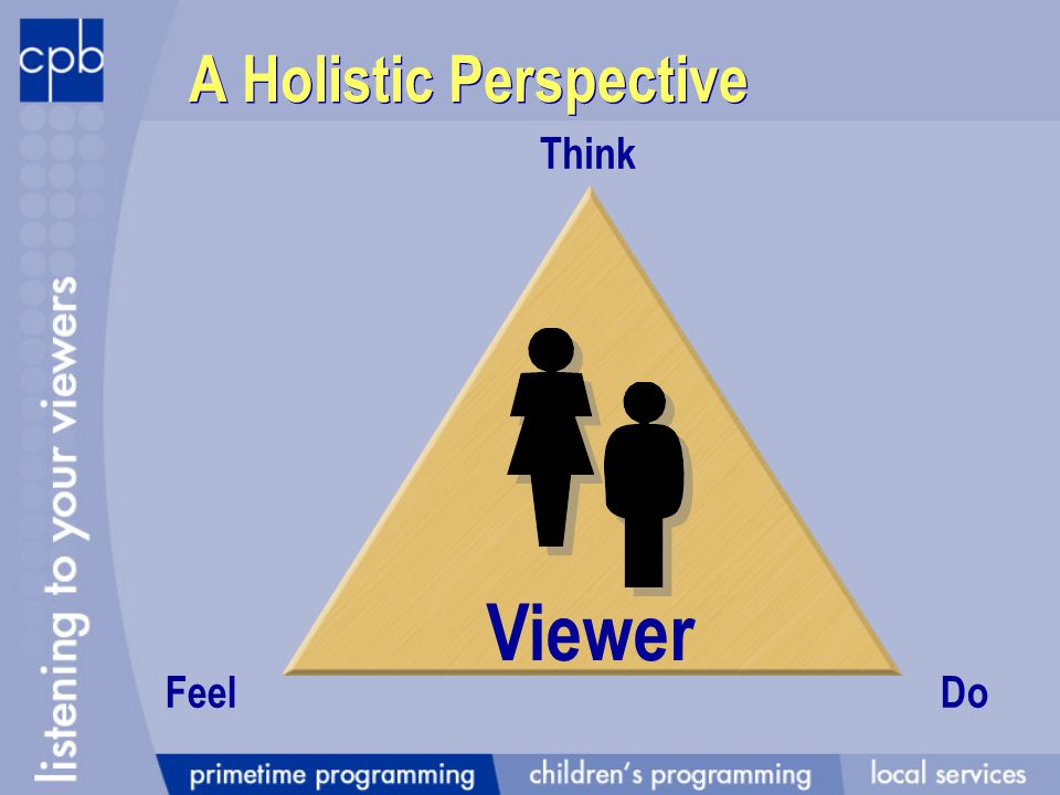 Think FeelDo Viewer A Holistic Perspective