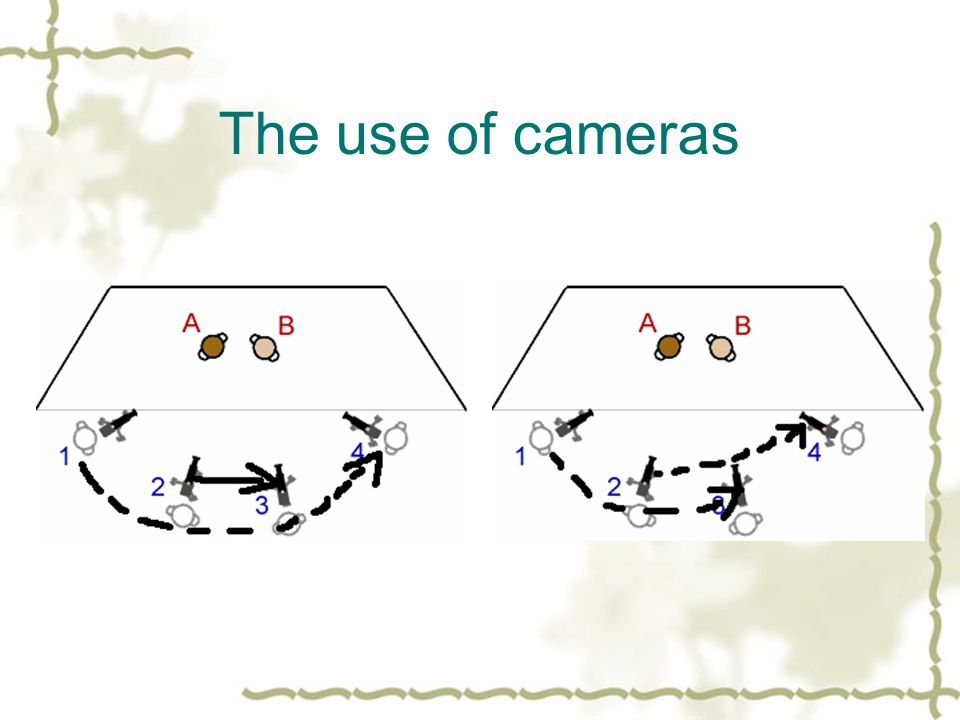 The use of cameras