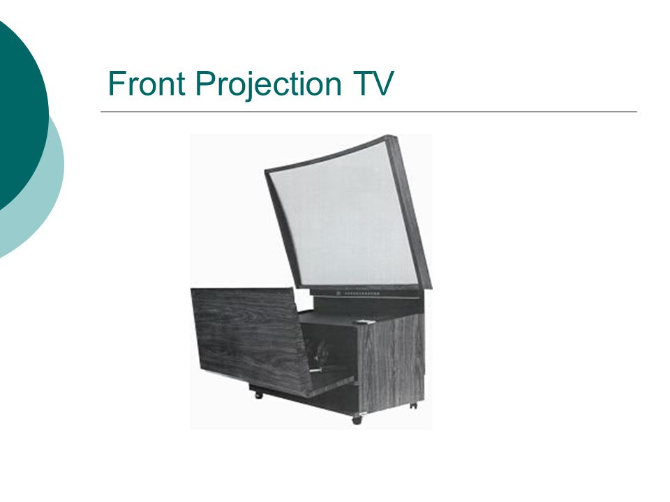 Front Projection TV