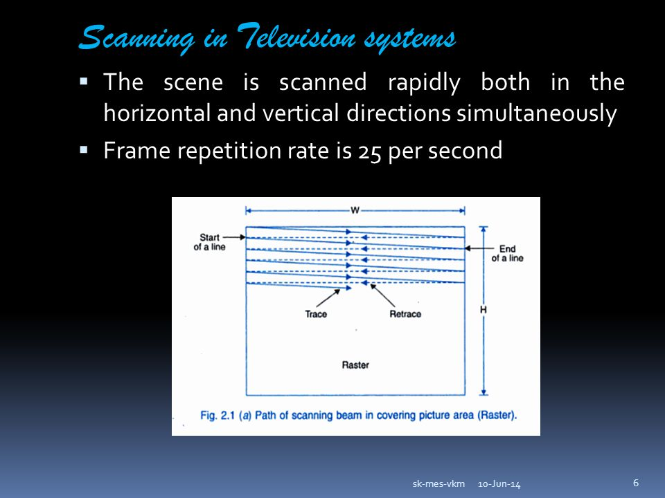 Scanning in Television systems The scene is scanned rapidly both in the horizontal and vertical directions simultaneously Frame repetition rate is 25 per second 10-Jun-14sk-mes-vkm 6
