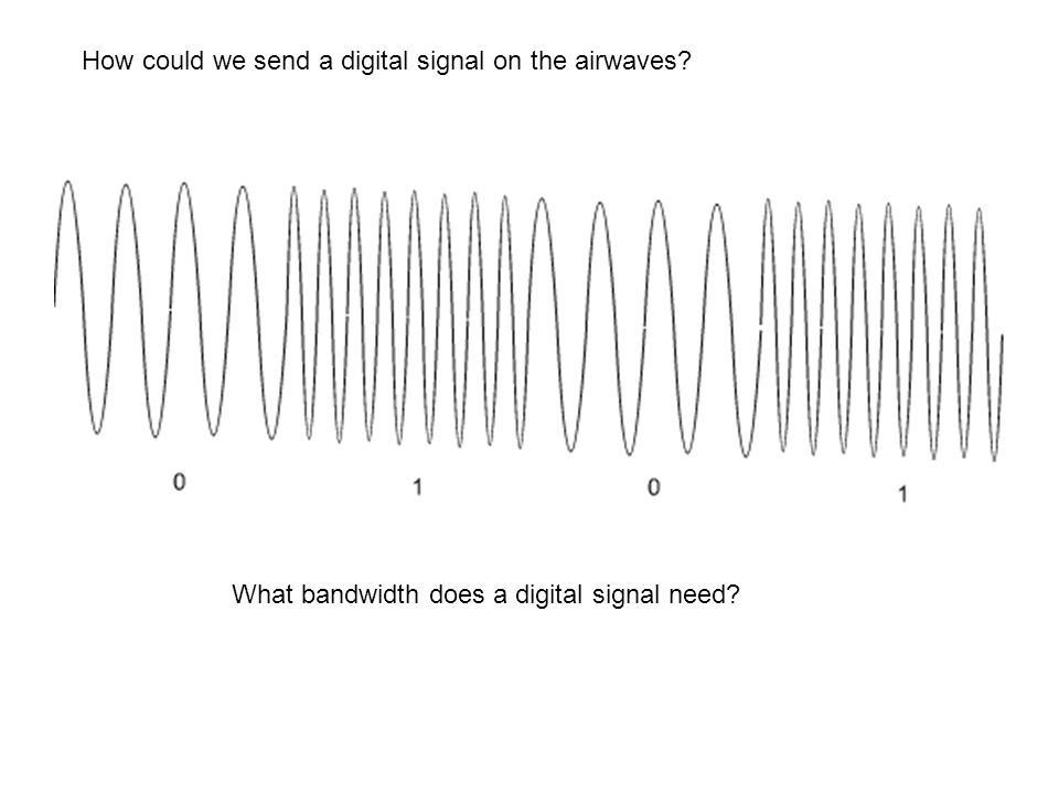 What bandwidth does a digital signal need How could we send a digital signal on the airwaves
