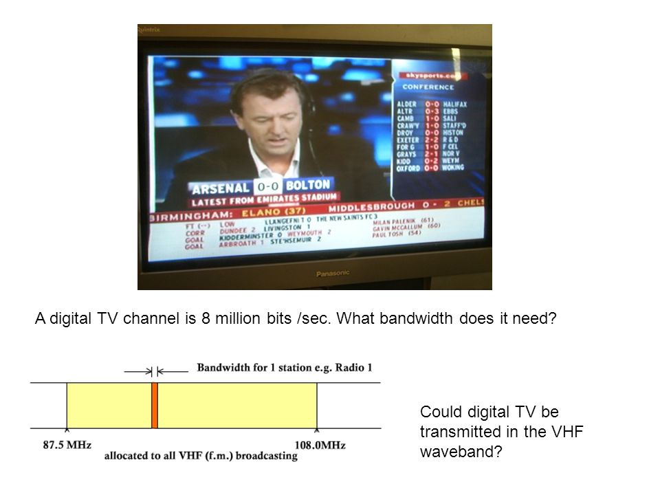 A digital TV channel is 8 million bits /sec. What bandwidth does it need.