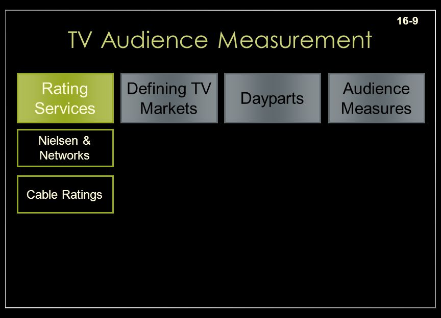 16-9 Dayparts Rating Services Defining TV Markets Audience Measures TV Audience Measurement Nielsen & Networks Cable Ratings