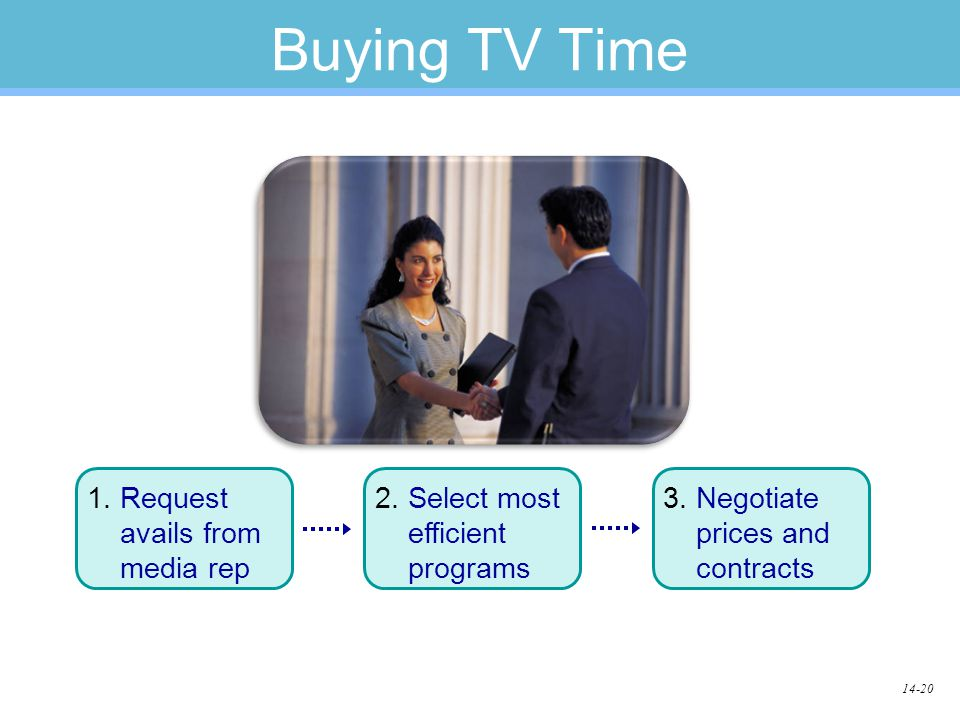 14-20 Buying TV Time 2. Select most efficient programs 3.
