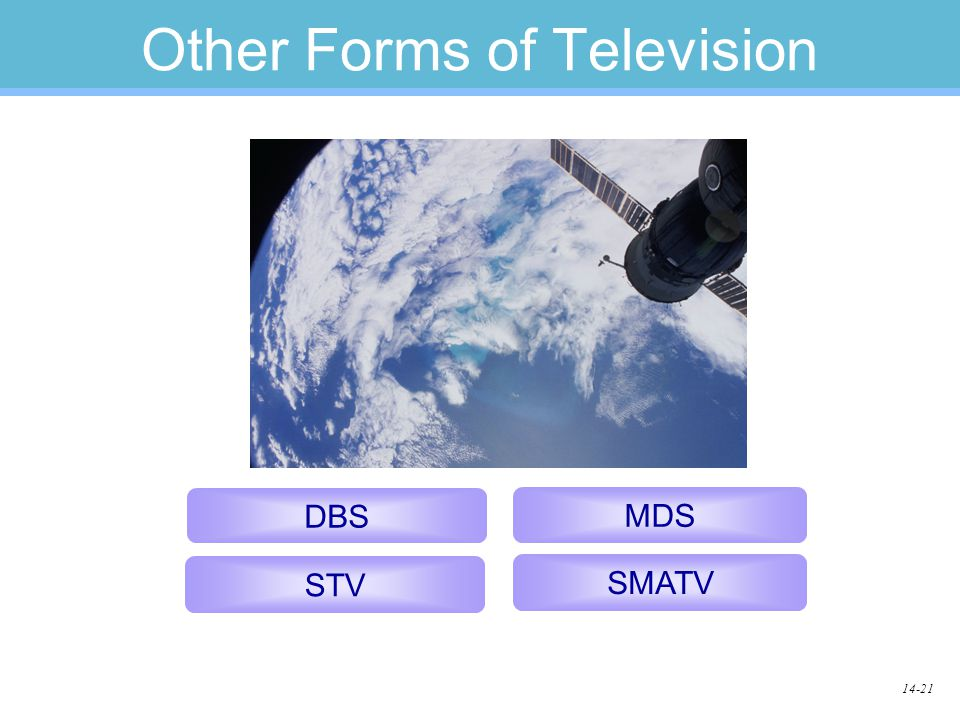 14-21 Other Forms of Television DBS MDS STV SMATV