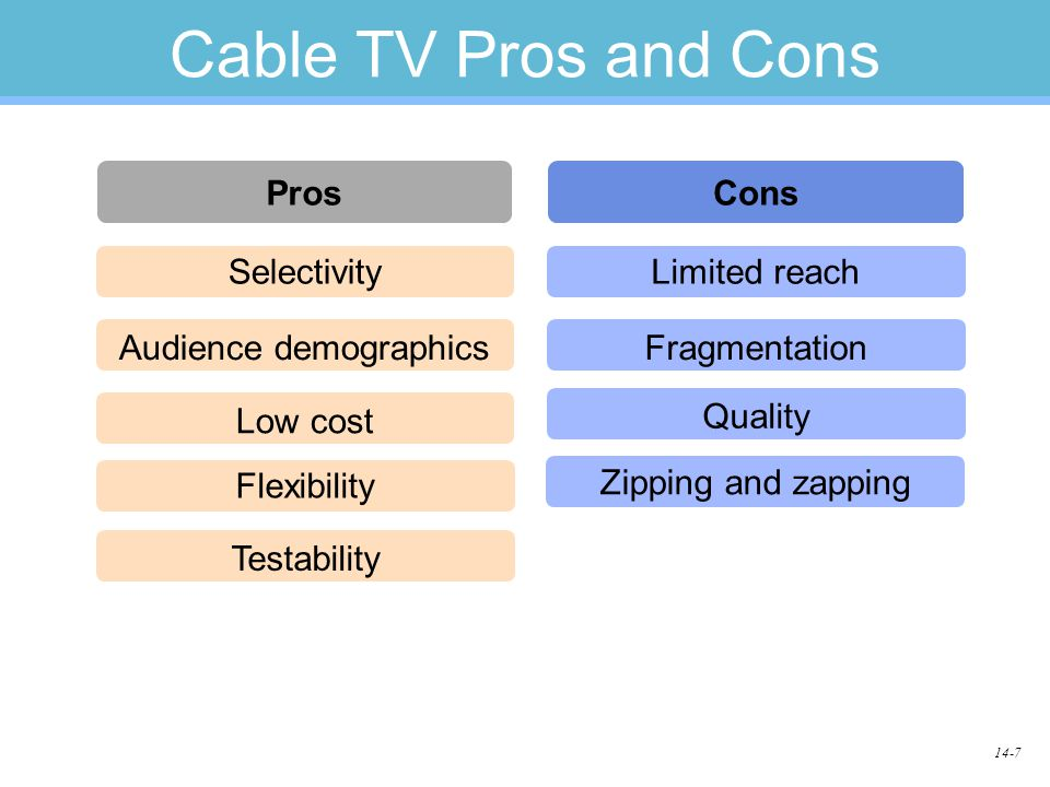 14-7 Cable TV Pros and Cons ProsCons Selectivity Audience demographics Low cost Limited reach Fragmentation Quality Flexibility Testability Zipping and zapping