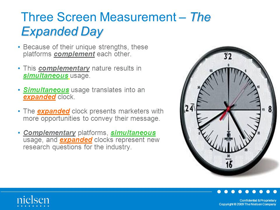 Confidential & Proprietary Copyright © 2009 The Nielsen Company The Expanded Day Three Screen Measurement – The Expanded Day Because of their unique strengths, these platforms complement each other.