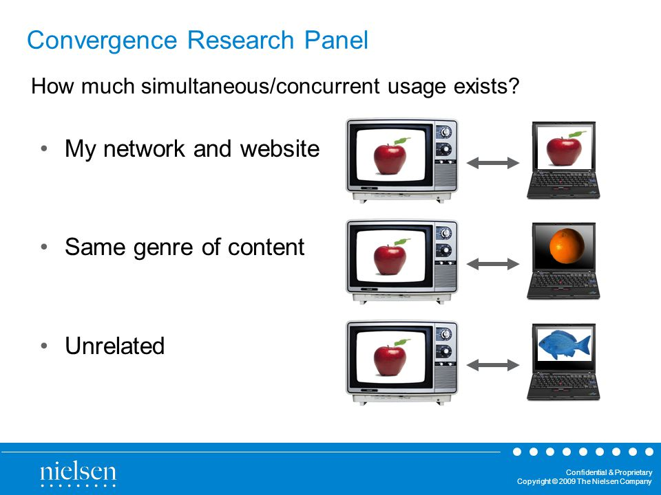 Confidential & Proprietary Copyright © 2009 The Nielsen Company Convergence Research Panel How much simultaneous/concurrent usage exists.