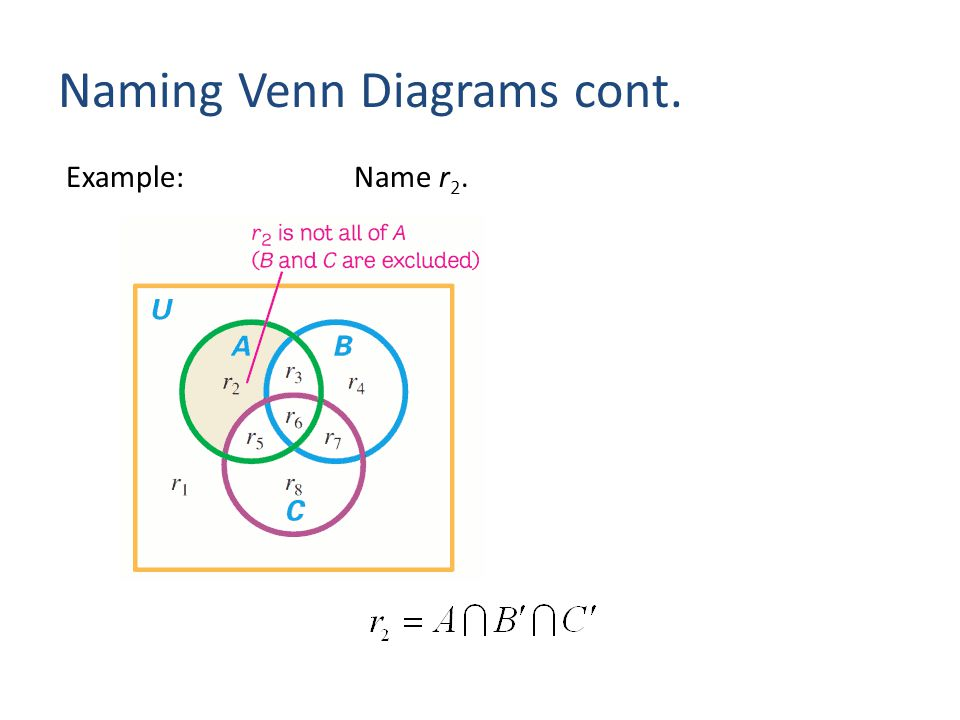 Section 4 Survey Problems Objectives Label Sets In Venn Diagrams