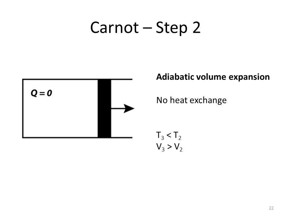 Carnot – Step 2 22 Adiabatic volume expansion No heat exchange T 3 < T 2 V 3 > V 2