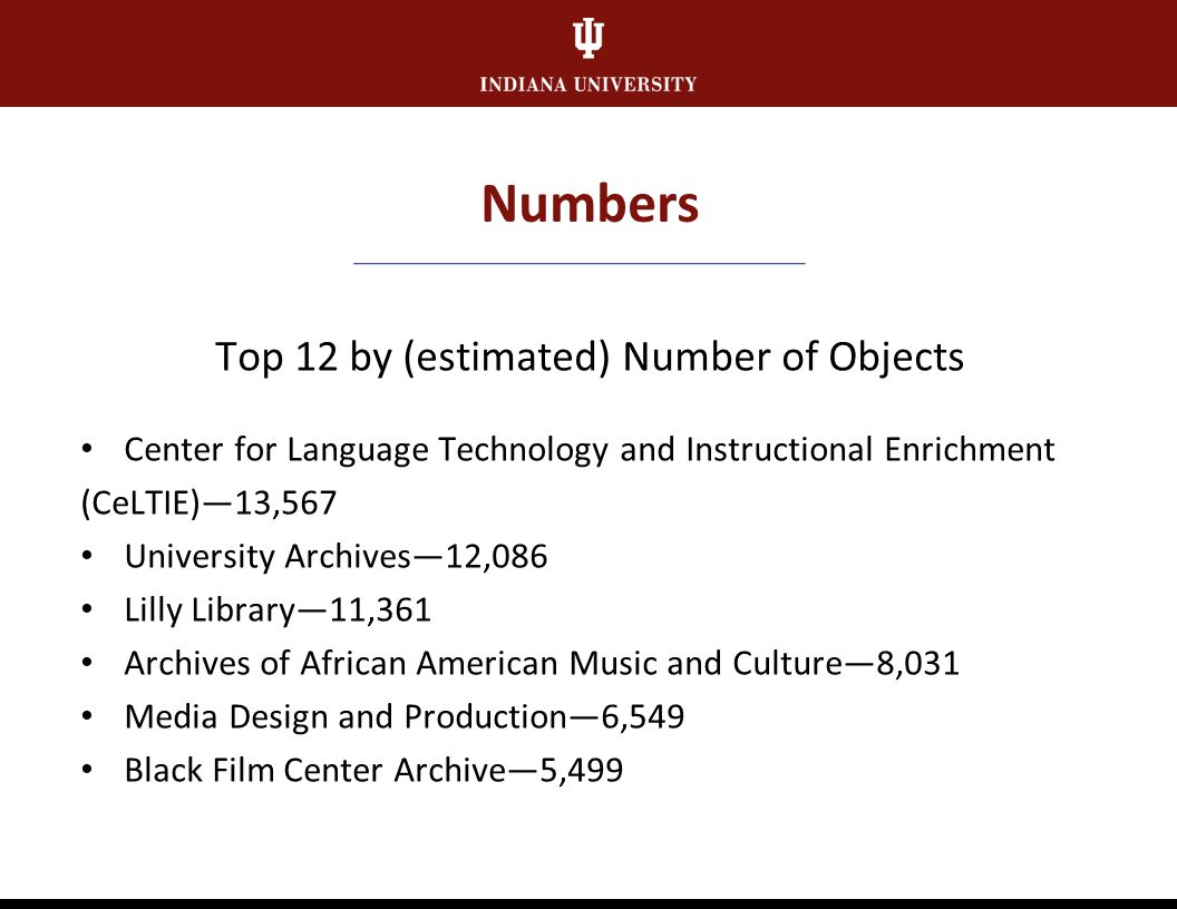 Numbers Top 12 by (estimated) Number of Objects Music Library195,596 Archives of Traditional Music98,431 Media and Reserve Services (IUB Libraries)80,529 Radio and Television Services43,893 Residential Programs and Services Libraries26,075 Kinsey Institute20,183