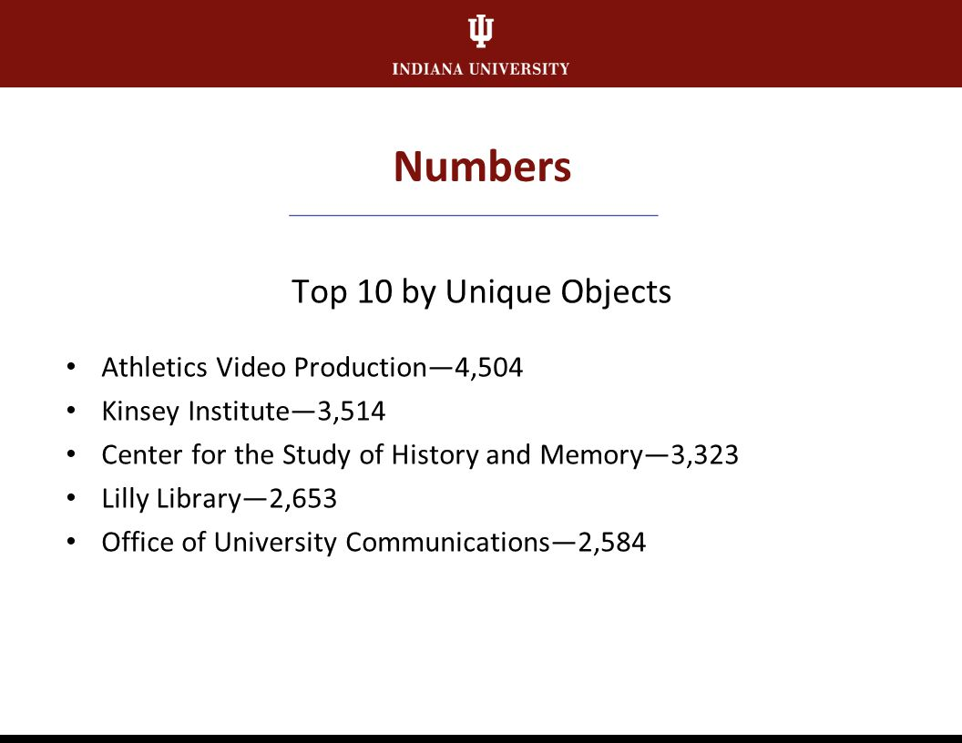 Numbers Top 10 by Unique Objects Music Library55,577 Archives of Traditional Music31,562 Radio and Television Services19,453 University Archives11,270 Media Design and Production6,492