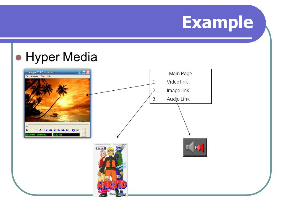 Example Hyper Media Main Page 1.Video link 2.Image link 3.Audio Link