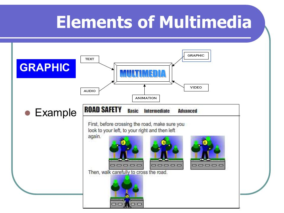 Elements of Multimedia GRAPHIC TEXT AUDIO GRAPHIC VIDEO ANIMATION Example