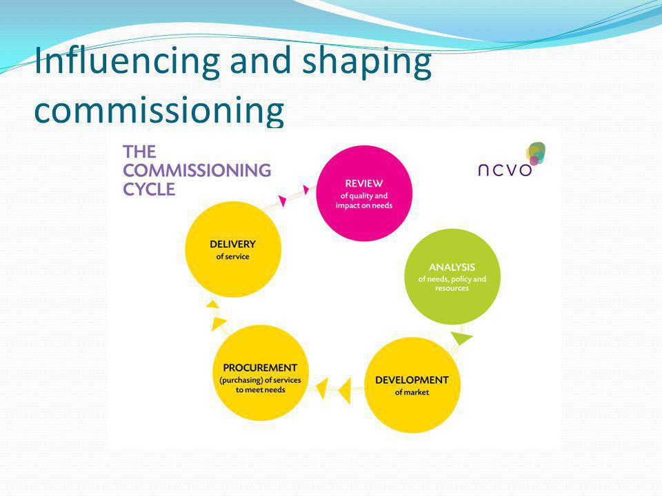 Influencing and shaping commissioning
