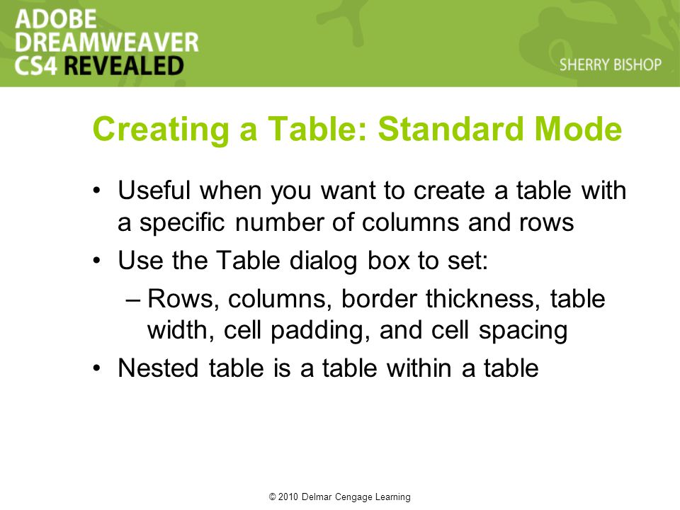 © 2010 Delmar Cengage Learning Creating a Table: Standard Mode Useful when you want to create a table with a specific number of columns and rows Use the Table dialog box to set: –Rows, columns, border thickness, table width, cell padding, and cell spacing Nested table is a table within a table