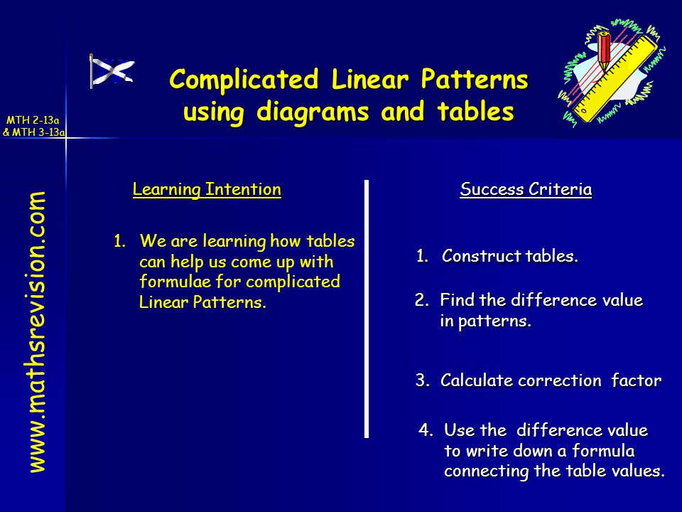 Complicated Linear Patterns using diagrams and tables   Learning Intention Success Criteria 1.Construct tables.