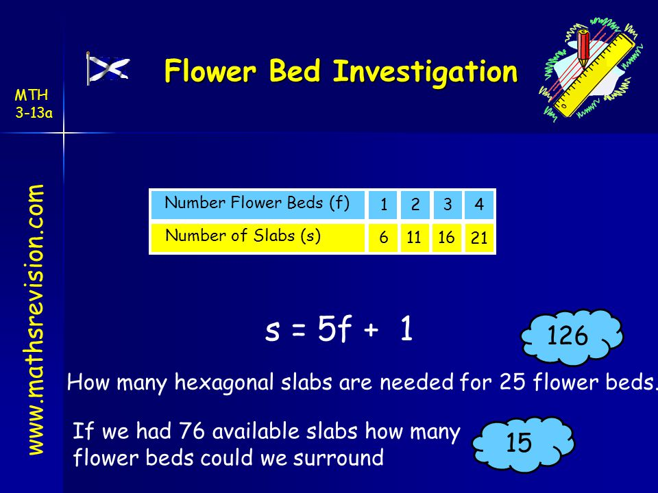 Flower Bed Investigation MTH 3-13a s = 5f + 1 How many hexagonal slabs are needed for 25 flower beds.
