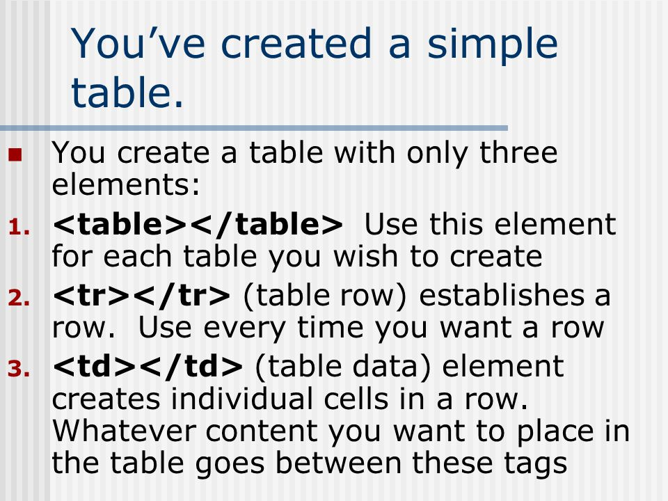 Youve created a simple table. You create a table with only three elements: 1.