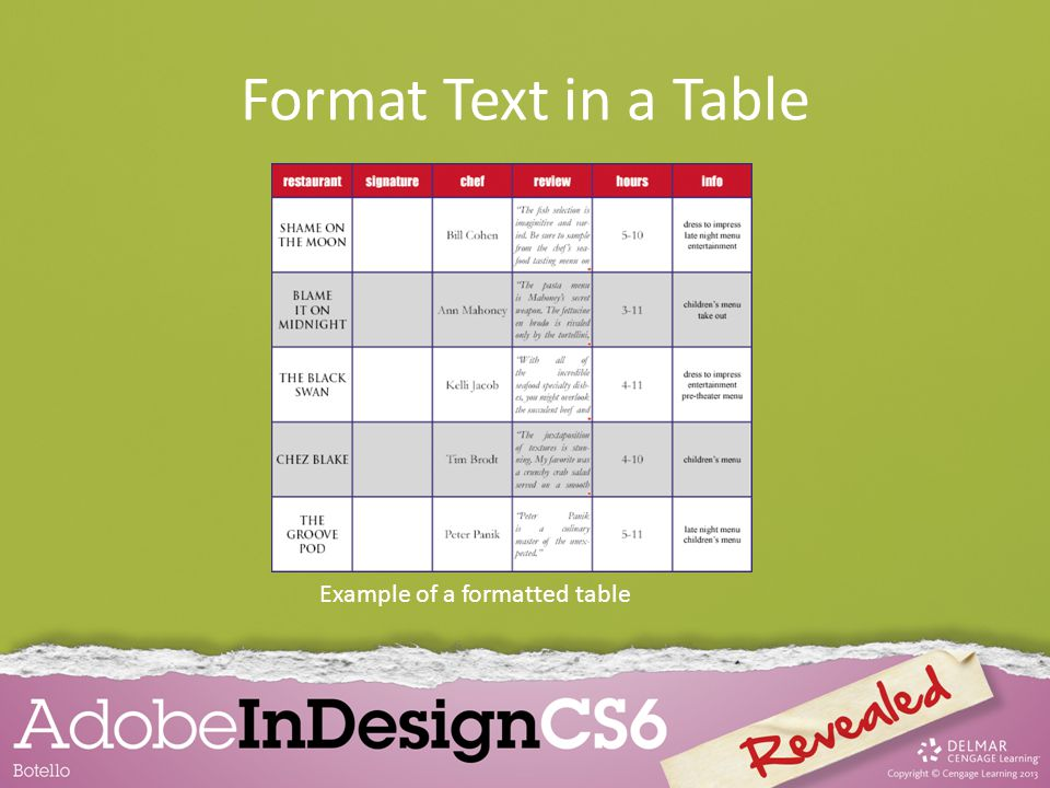 Format Text in a Table Example of a formatted table